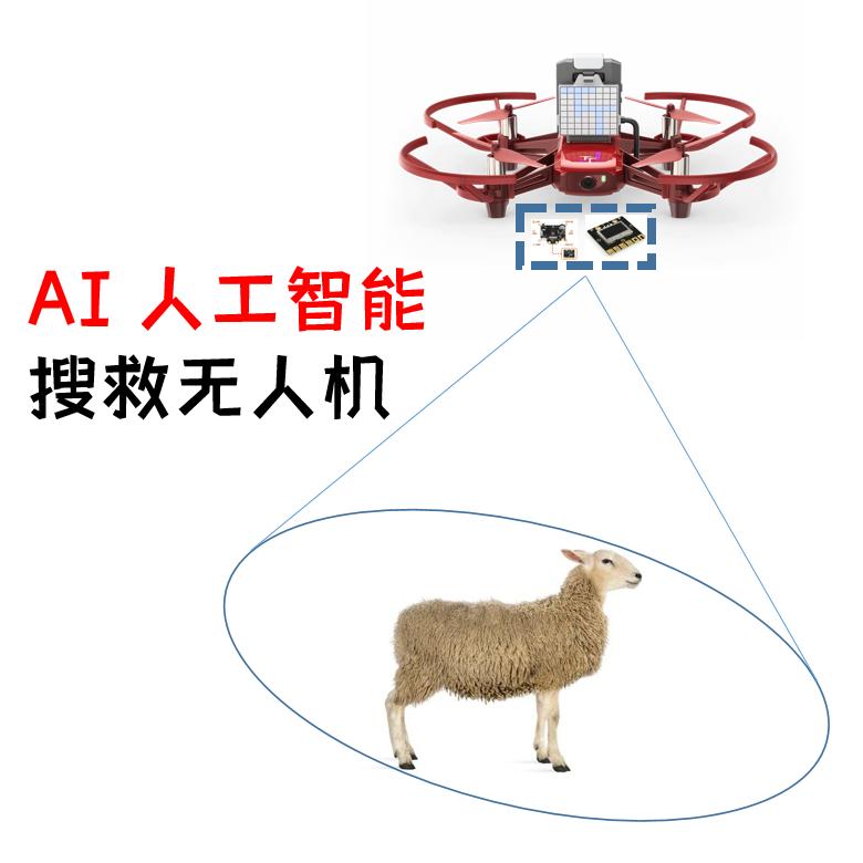 课时 5:AI 人工智能搜救无人机各部件组装、编程和调试,及成果展示