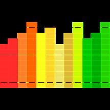 BOSON创客作品推荐:挑战三:音乐电平表