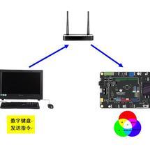 Arduino创客作品推荐:【PinPong Board】PinPong Board 玩物联2-物联RGB灯