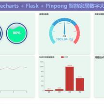 Mind+创客作品推荐:【Mind+ Python】基于Pyecharts + Flask + Pinpong 智能家居数字大屏系统