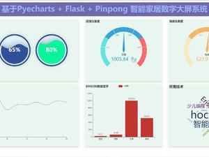 【Mind+ Python】基于Pyecharts + Flask + Pinpong 智能家居数字大屏系统